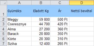 """Gyorsabb Excel képletek, ha egér helyett nyilakkal """"kattintasz"""" a cellákra."""